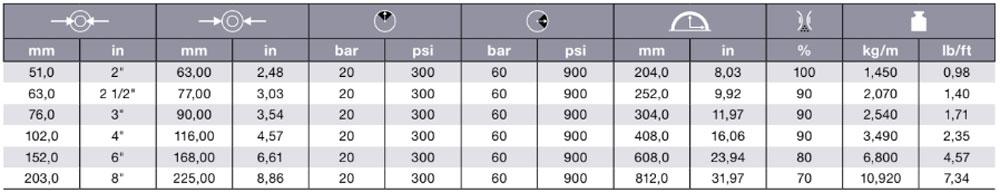223AA Table