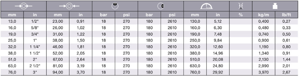 340AH Table