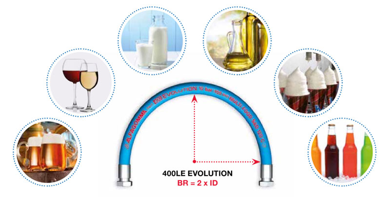 food-grade-hose-pipe-fittings-supplier