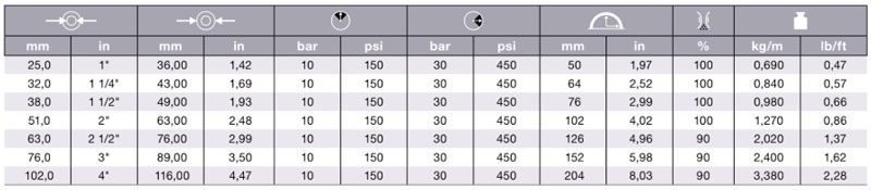 400LE Table